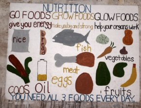 health murals - all about nutrition